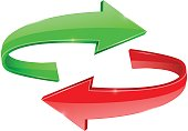 Curved arrows, green and red, right and left