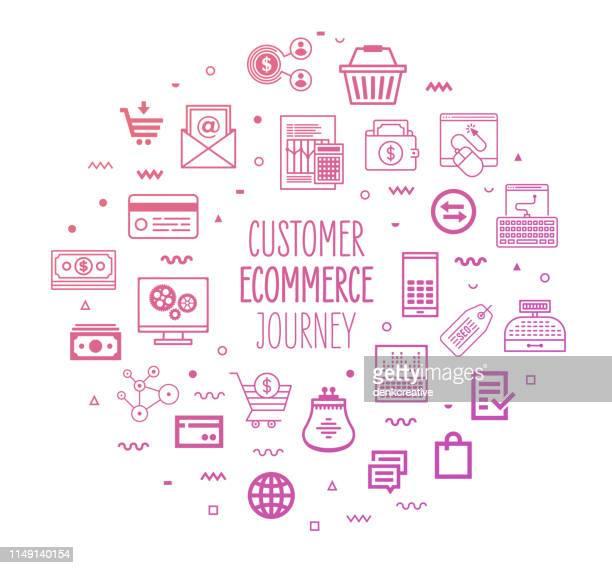 customer ecommerce journey outline style infographic design - journey stock illustrations