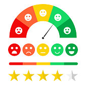 Customer feedback concept. Emoticon scale and rating satisfaction. Survey for clients, rating system concept, stars, emojis in different mood