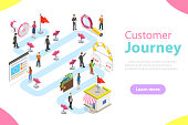 Customer journey flat isometric vector.