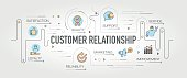 Customer Relationship banner and icons