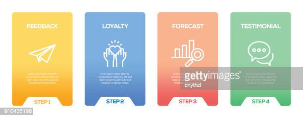ilustraciones, imágenes clip art, dibujos animados e iconos de stock de plantilla de diseño de la infografía de relación cliente - lealtad