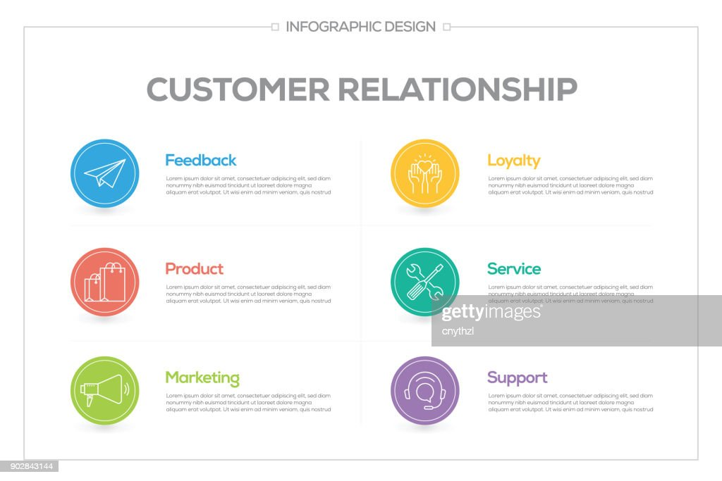 Customer Relationship Infographic With 6 Options Steps Or Processes High