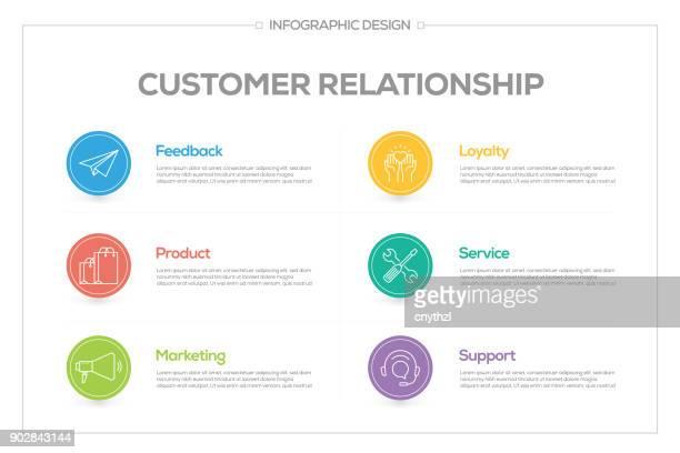 Kunden-Beziehung-Infografik mit 6 Optionen, Schritte oder Verfahren.