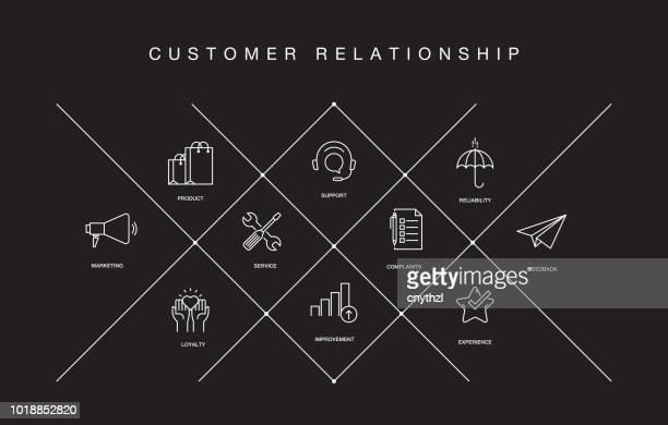 kunden beziehung linie symbole - kundenbeziehungsmanagement stock-grafiken, -clipart, -cartoons und -symbole