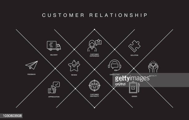 ilustrações, clipart, desenhos animados e ícones de ícones de linha de relacionamento do cliente - sabedoria