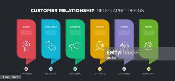 kundenbeziehung im zusammenhang mit infografie-design - kundenbeziehungsmanagement stock-grafiken, -clipart, -cartoons und -symbole