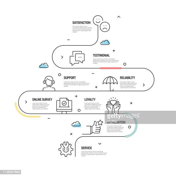 customer relationship vector concept and infographic design elements in linear style - customer service representative stock illustrations