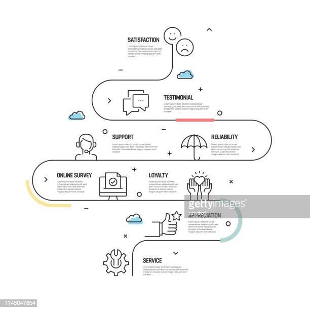customer relationship vector concept und infographische designelemente im linearstil - loyalität stock-grafiken, -clipart, -cartoons und -symbole