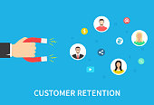 Customer retention strategy, attract customers, customer support and service, digital marketing, flat vector banner infographics with icons. Vector illustration.