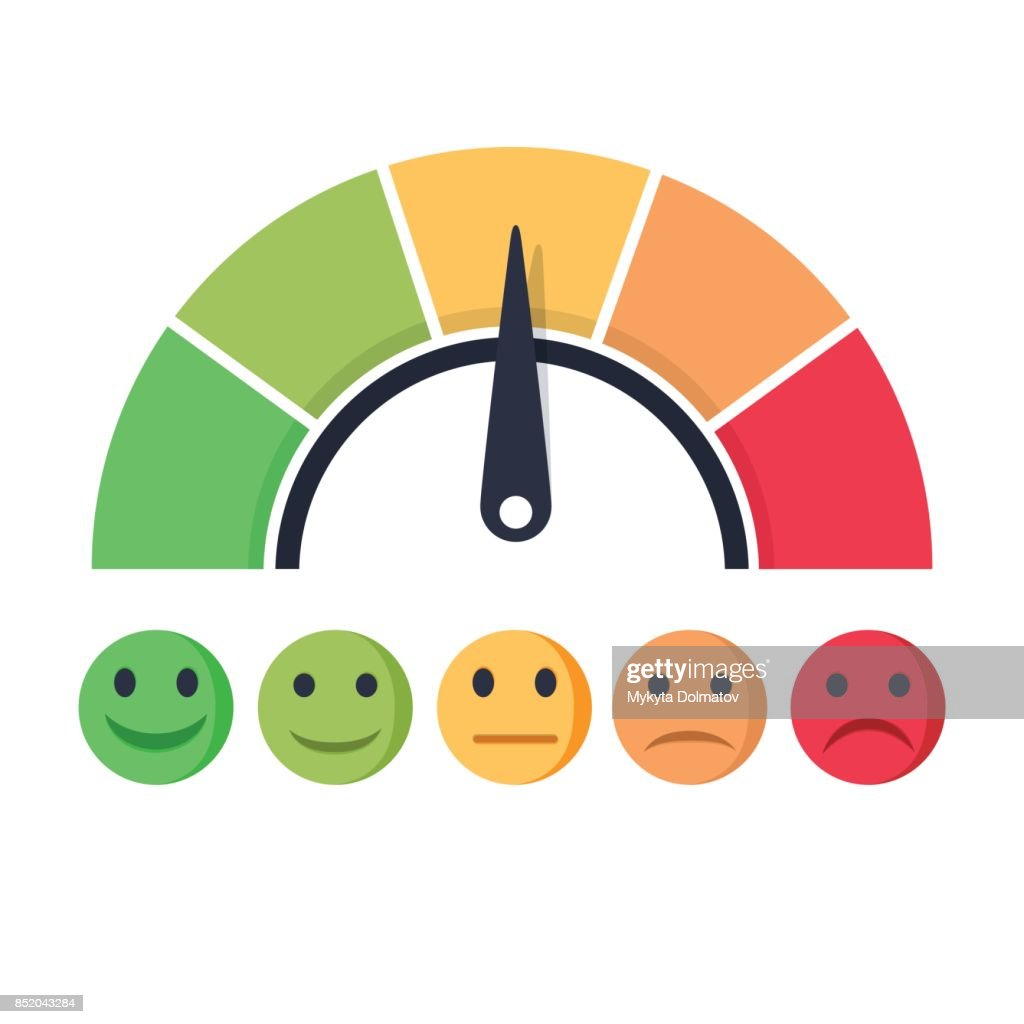 Customer satisfaction meter with different emotions Vector illustration. Scale color with arrow from red to green