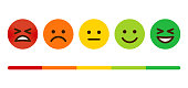 Customer Satisfaction Survey Emoticons