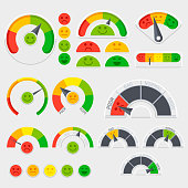 Customer satisfaction vector indicator with emotions icons. Client emotive rating