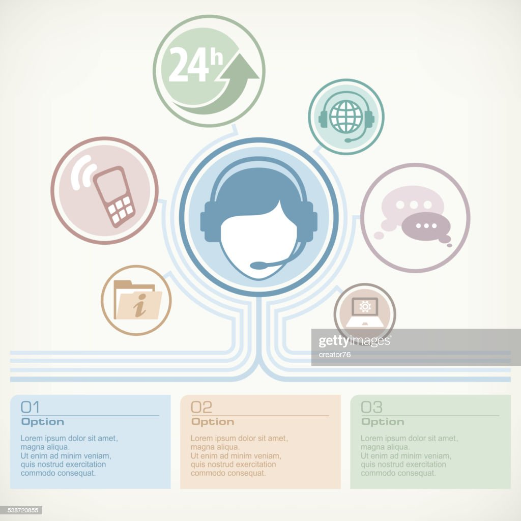 Customer service infographic with female operator & text, vector
