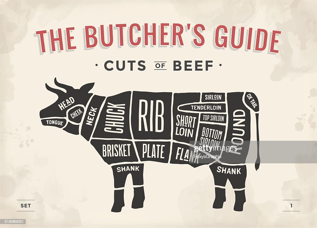 Cut of beef set. Poster Butcher diagram and scheme -