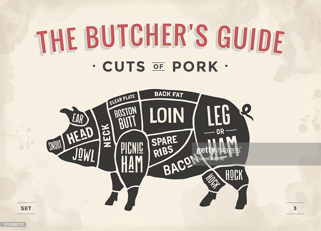 Cut of meat set. Poster Butcher diagram, scheme and guide