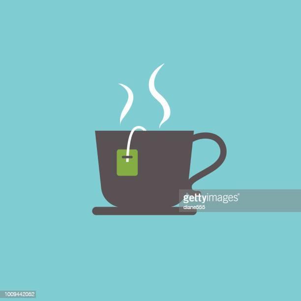 Cute Breakfast Food Icon - Teacup