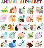 Cute cartoon zoo illustrated alphabet with funny animals. English alphabet.