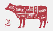 Cuts of Beef. Meat cuts. Cow silhouette isolated on white background. Vintage poster for butcher shop.