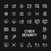Cyber & Digital Security Simple Line Icon Set