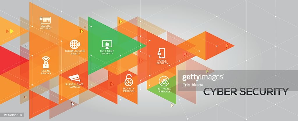 Cyber Security banner and icons : Vector Art