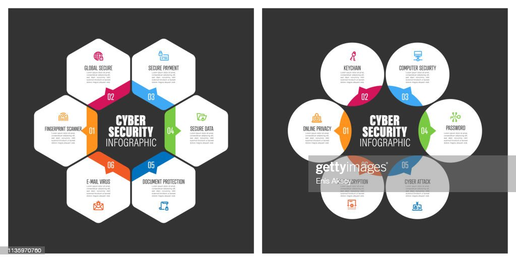 Cyber Security Chart with Keywords : stock illustration