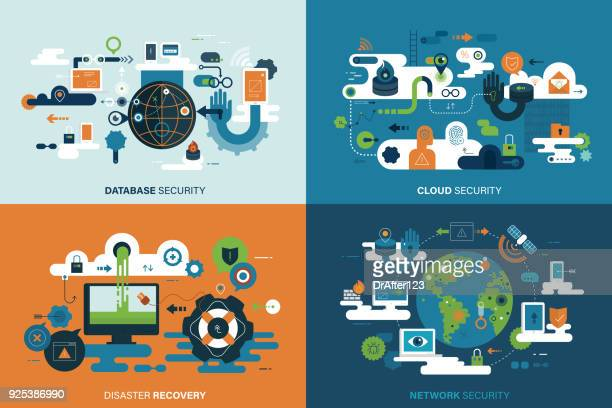 Cyber Security Concepts