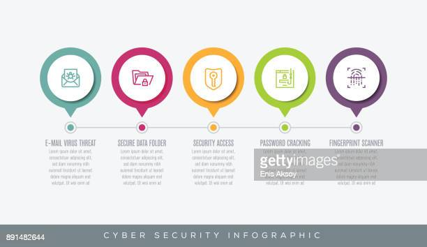 cyber security infographic - security code stock illustrations