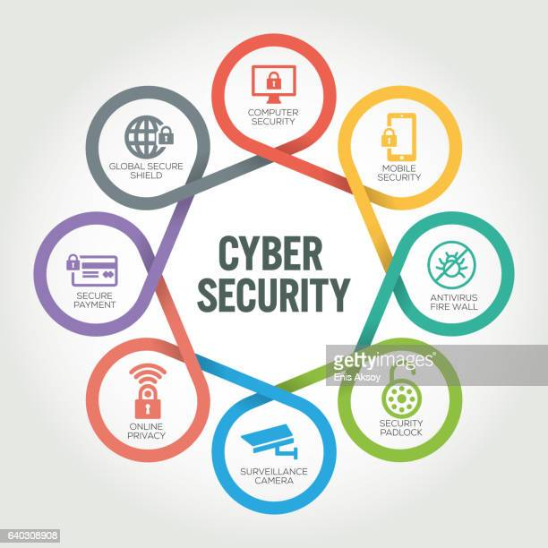 Cyber Security infographic with 8 steps, parts, options