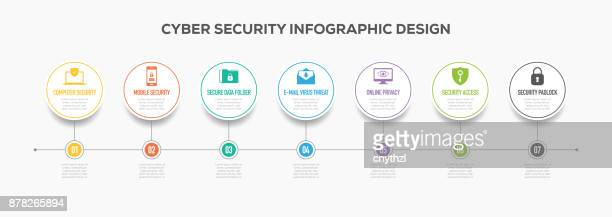 Cyber Security Infographics Timeline Design with Icons