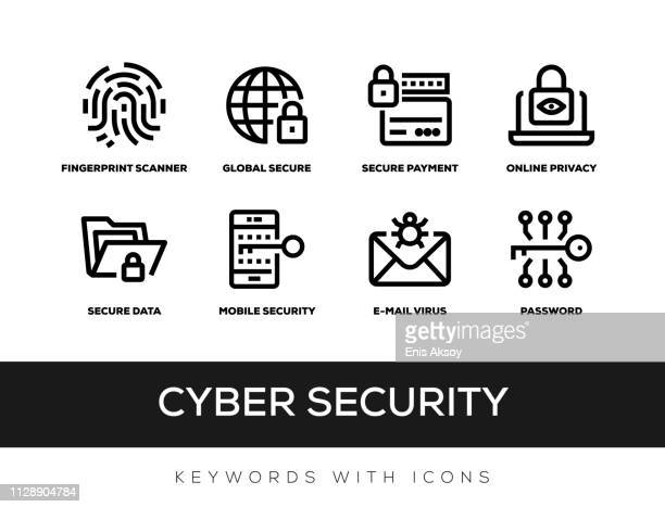 Cyber Security Keywords With Icons