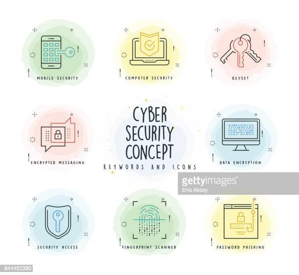 Cyber Security Line Icon Set with Watercolor Patch