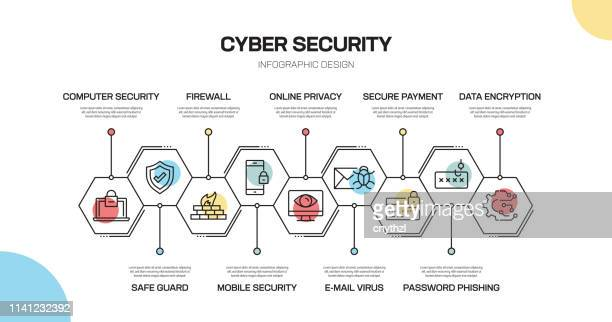 cyber security related line infographic design - computer hacker stock illustrations