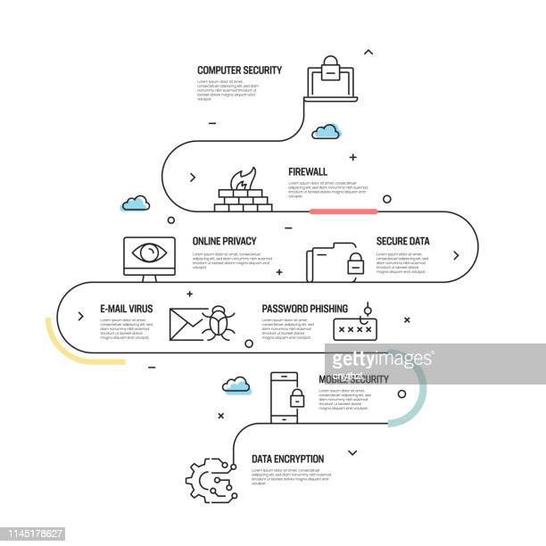 cyber security vector concept and infographic design elements in linear style - computer virus stock illustrations