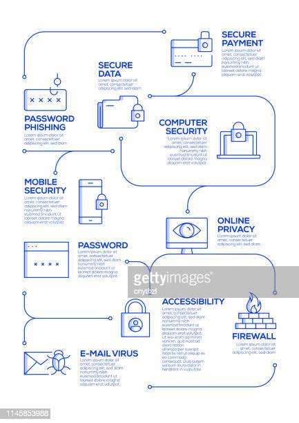 cyber security vector concept and infographic design elements in linear style - computer crime stock illustrations