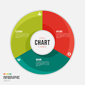 Cycle chart infographic template with 3 parts, options, steps