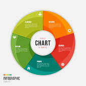 Cycle chart infographic template with 5 parts, options, steps