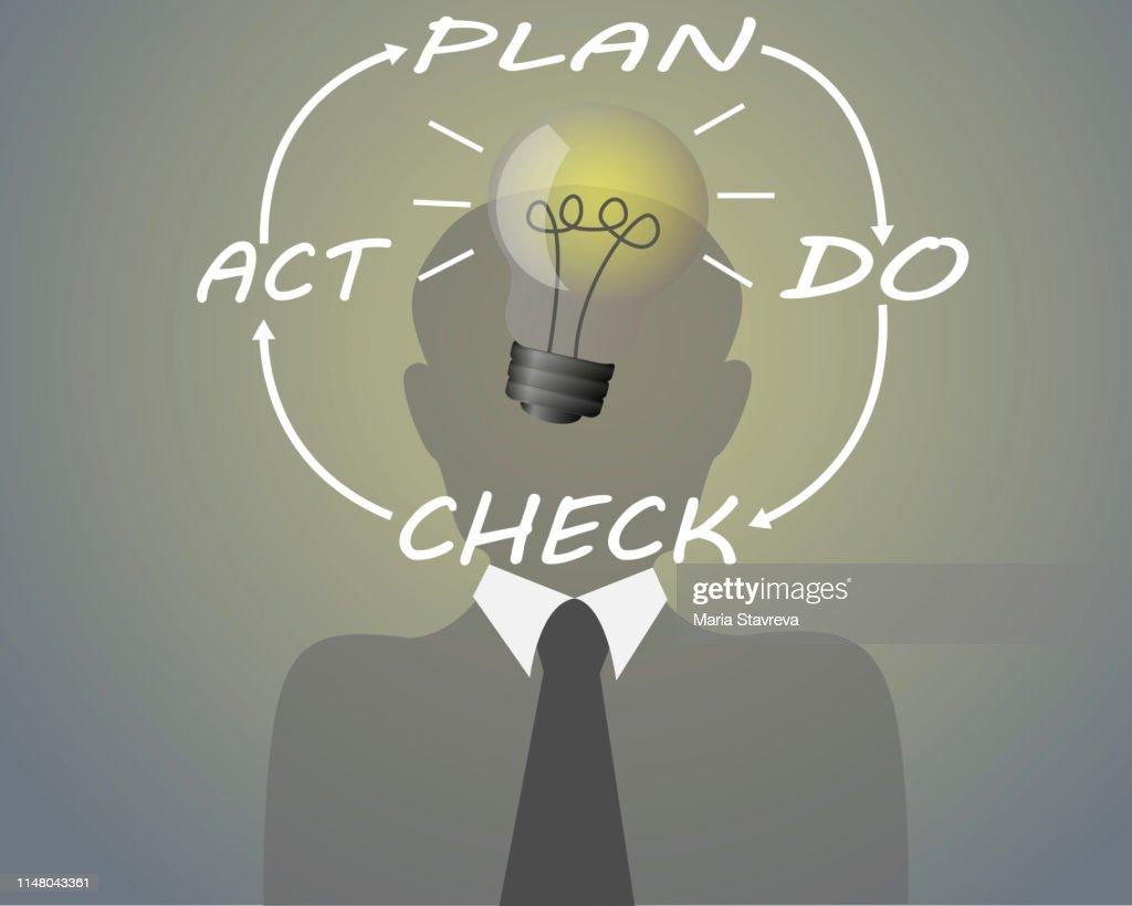 PDCA サイクルの管理。ベクトル : ストックイラストレーション
