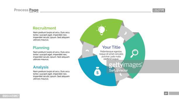 Cycle Three Elements Slide Template