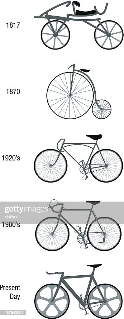 Cycles through the ages, old and new