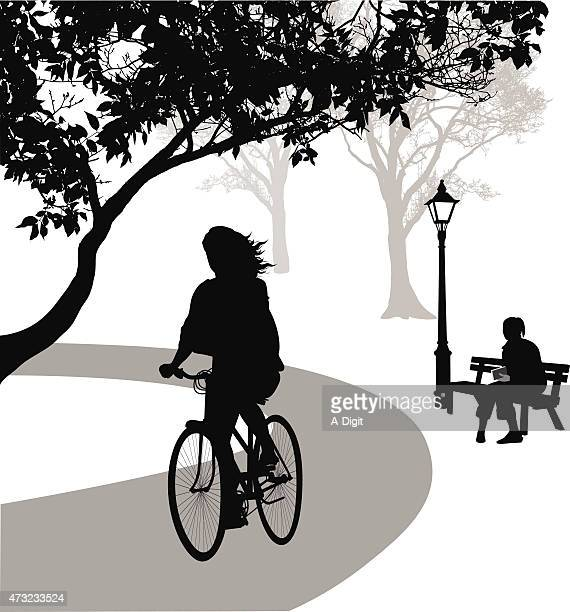Cycling Curve