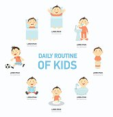 Daily routine of kids infographic,illustration.