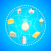 Dairy products in dashed lines circle on blue background
