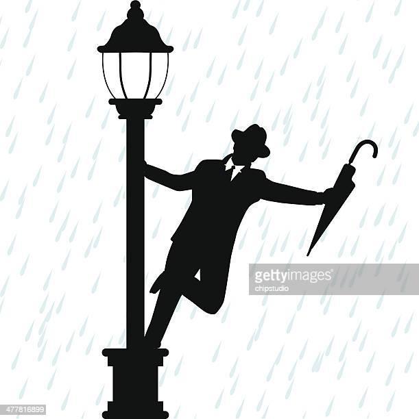 Danza de la lluvia
