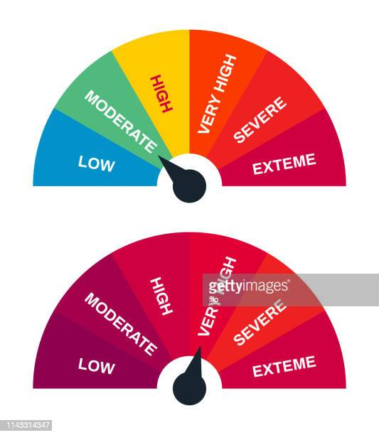 danger or threat level gauges - rating stock illustrations