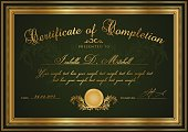 Dark Green Certificate / Diploma / Coupon (template). Award background (pattern, frame)