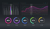 Dashboard infographic template with modern design weekly and annual statistics graphs