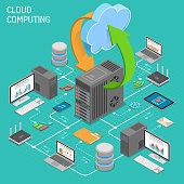 Data Network Cloud Computing Technology Isometric