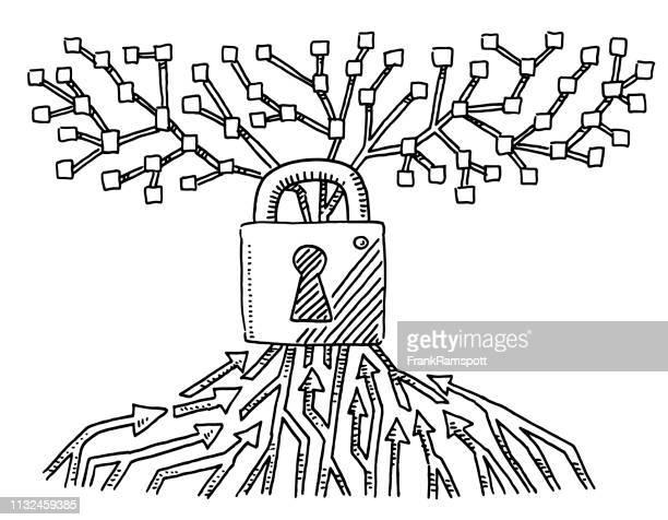 Datenbaum-Padlock-Sicherheitskonzept