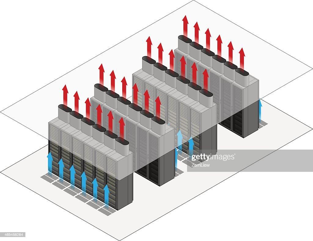 Datacentre Hot-Cold Aisle Layout